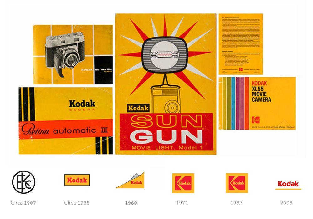 Retro Kodak